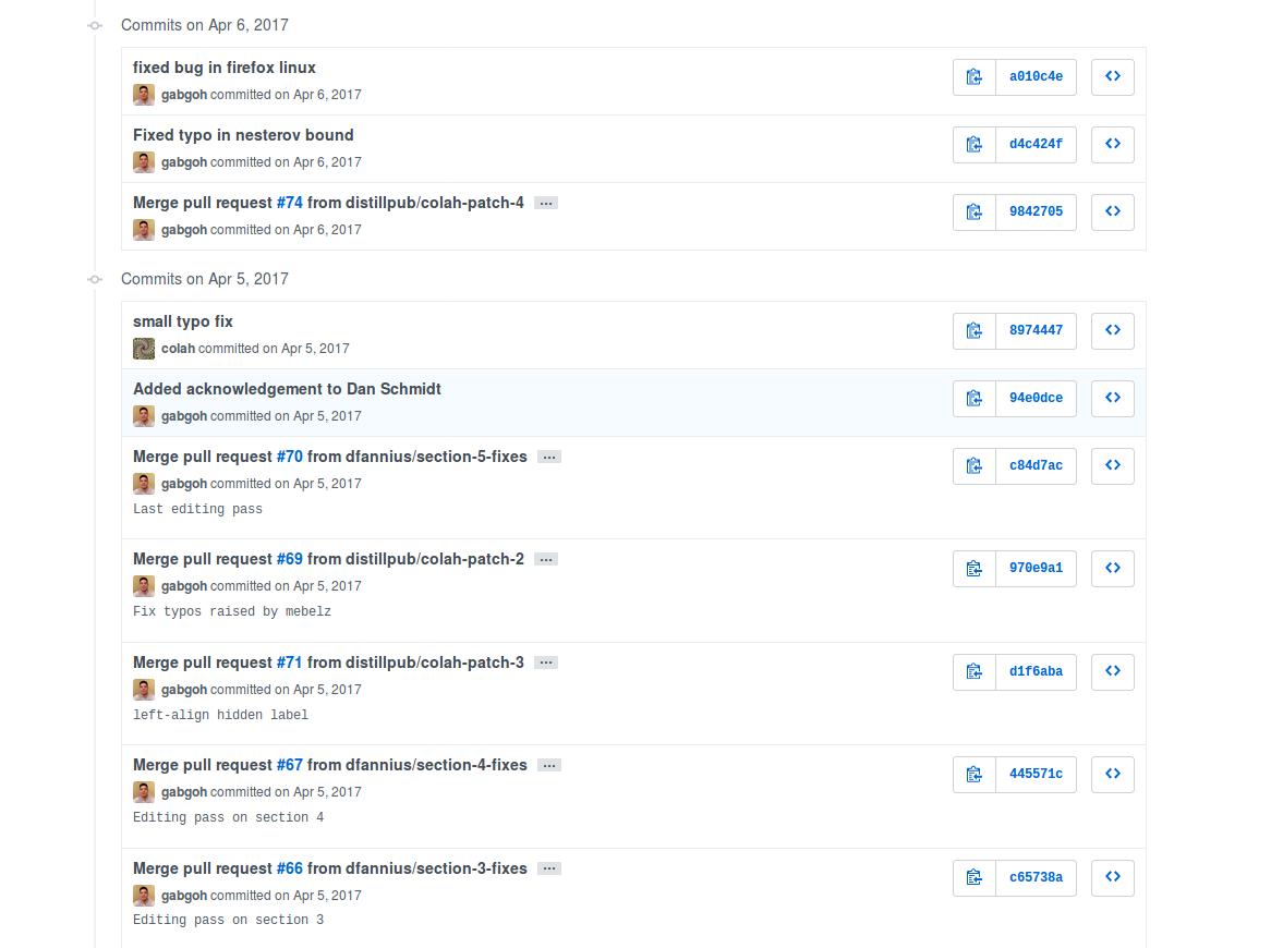 Figure 2.8. Capture d'écran de commits pour un article de la revue Distill sur la plate-forme GitHub.