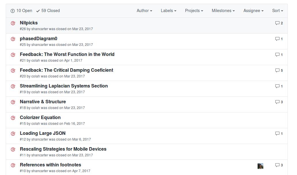 Figure 2.9. Capture d'écran de certaines issues pour un article de la revue Distill sur la plate-forme GitHub.